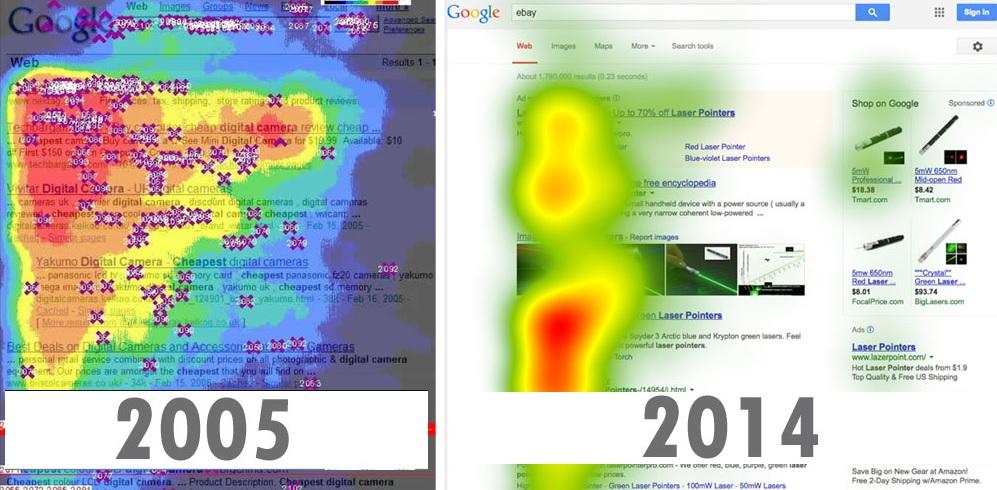 search engine results ppc vs seo